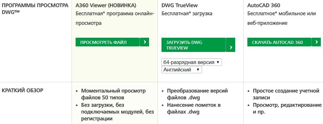 Чем можно просматривать dwg-файлы?